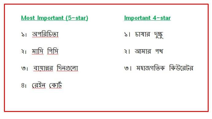 HSC Bangla 1st Paper Suggestion -Goddo