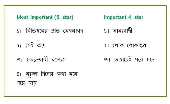 HSC Bangla 1st Paper Suggestion -Poddo